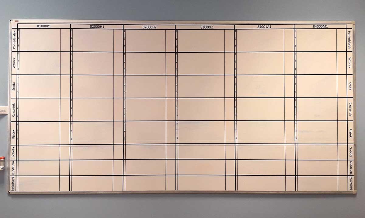 tablica do planowania ZK3